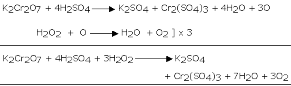 reduction of potassium chromate