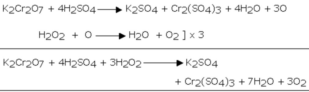 reduction of potassium chromate