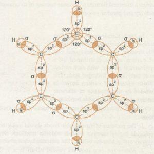 sigma bond skeleton of benzene
