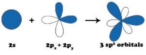 sp2 hybridisation